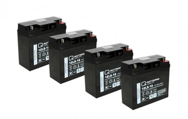 Ersatzakku für APC Smart-UPS XL SU1400RMXLINET RBC11 RBC 11 / Markenakku mit VdS